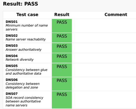test pass